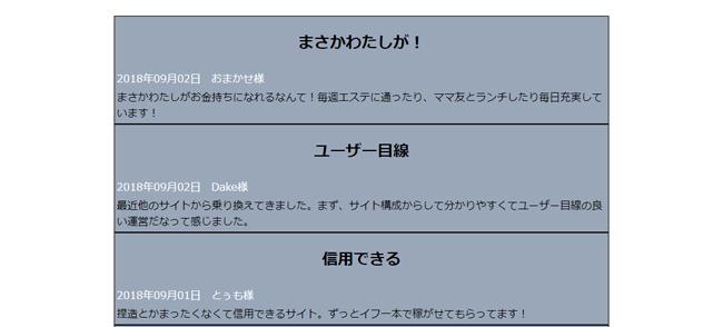 万福KEIBA 会員ページ 検証