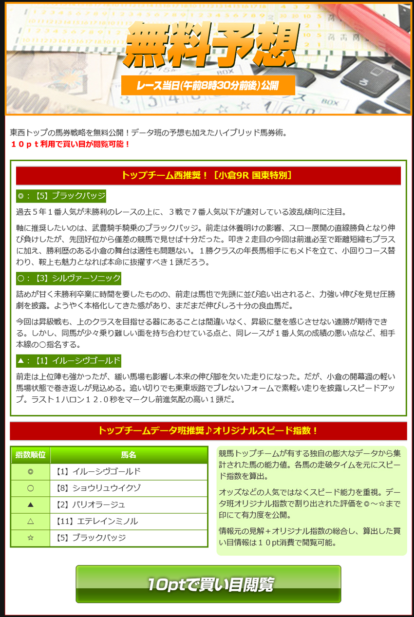 競馬トップチーム 会員ページ 検証
