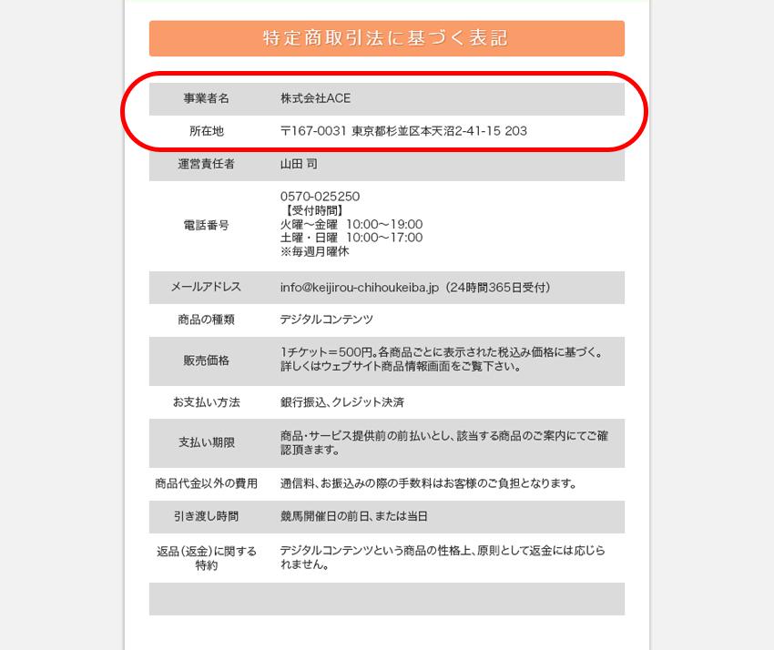 大川慶次郎の地方競馬予想 非会員ページ 検証