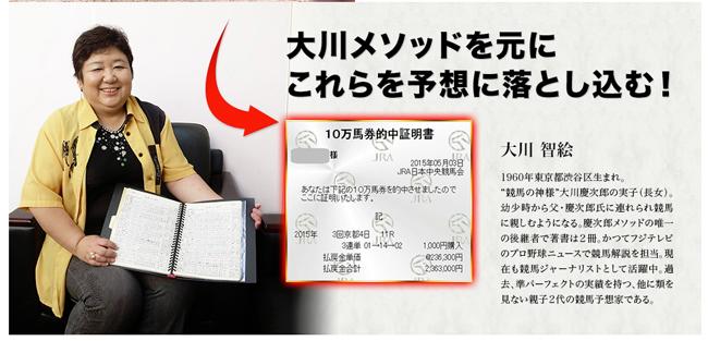 大川慶次郎~パーフェクト馬券メソッド~ 非会員ページ 検証