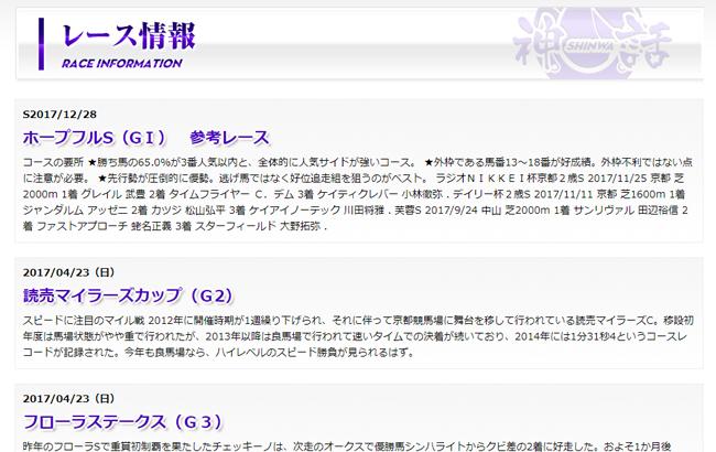株式会社神話(SHINWA) 非会員ページ 検証